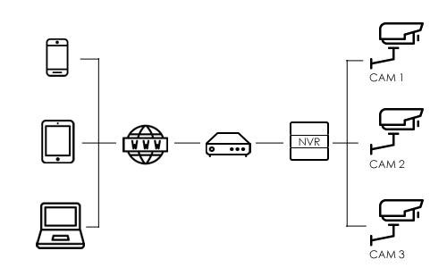 microCAM camera toezicht