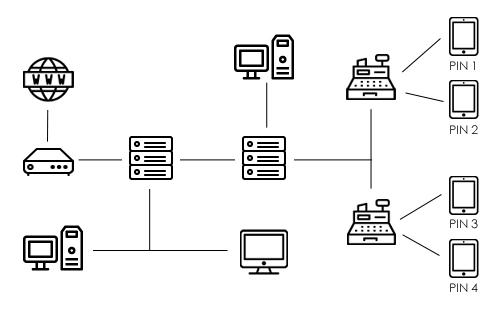 microNET-schema